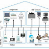 Home network market up as new devices create 'digital homes'