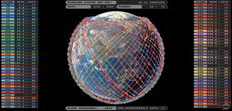 Starlink's broadband satellites nearly in position